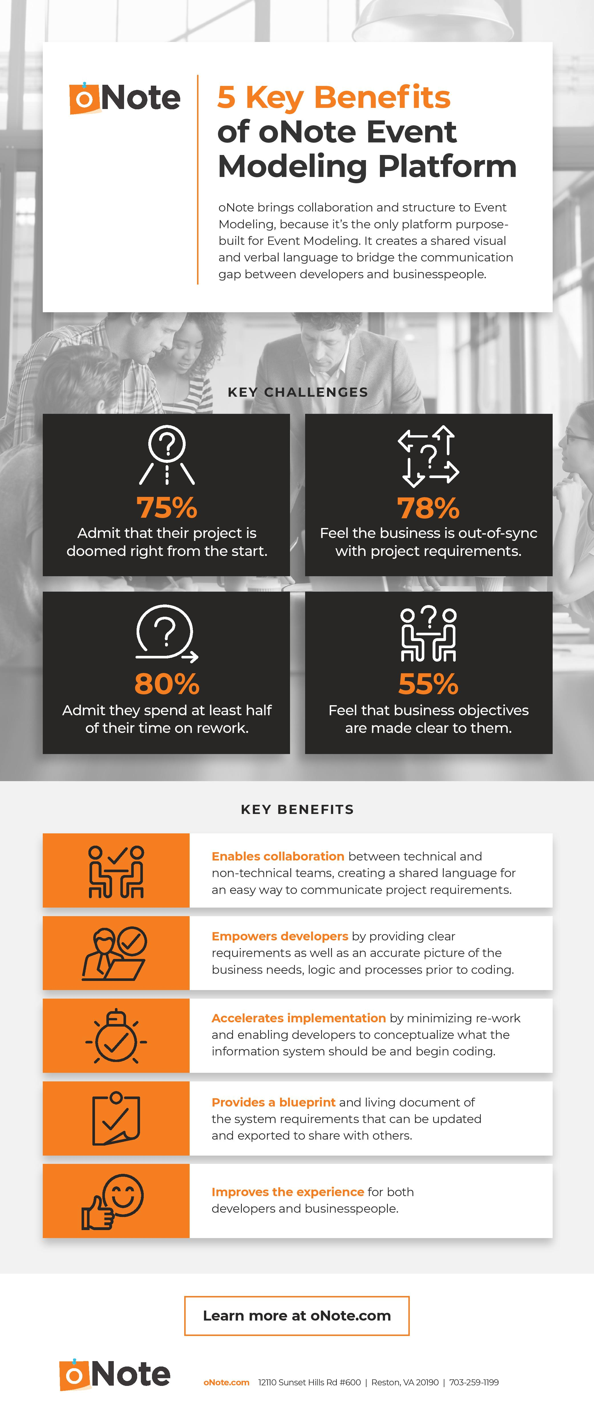 oNote-Infographic_Benefits-1